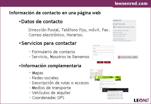 Esquema sobre la información de contacto de una página web